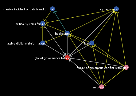 Cyber Threats to Global Governance preview image