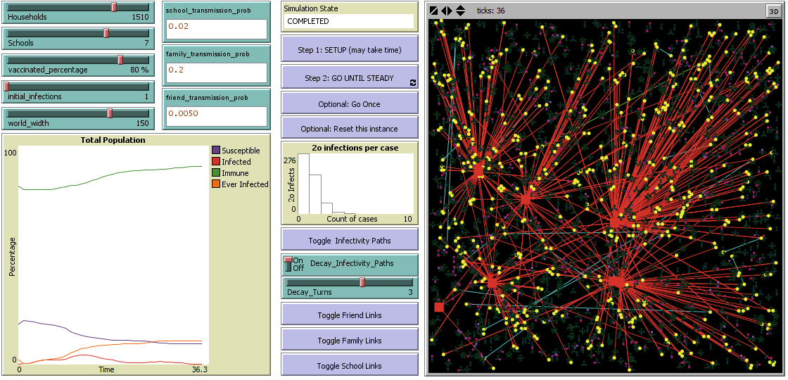 Infective Community Network preview image