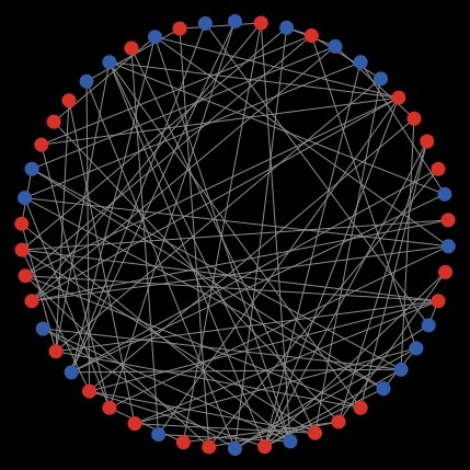 Granovetter's threshold model of collective behaviour preview image